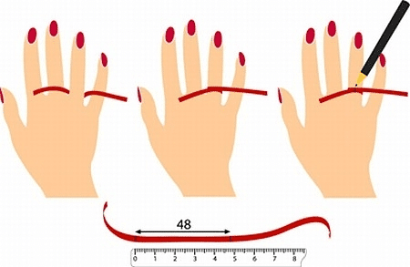 تعیین سایز انگشتر